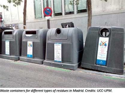 Municipal Waste Collection