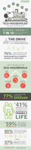 EcoInfographic