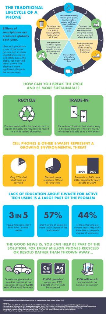 E-Waste_Infographic F